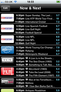 The TV Guide app for the iPhone - application review index